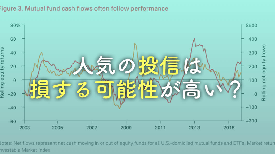 人気の投資信託は損する可能性が高い